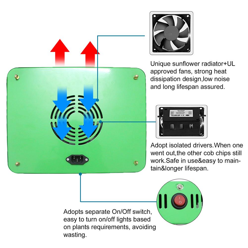480w Reflector Led Grow Light Panel Full Spectrum For Indoor Plant Wiring Diagram Veg Flower